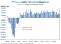 eight-years-of-labor-market-progress-and-the-employment-situation-in-december